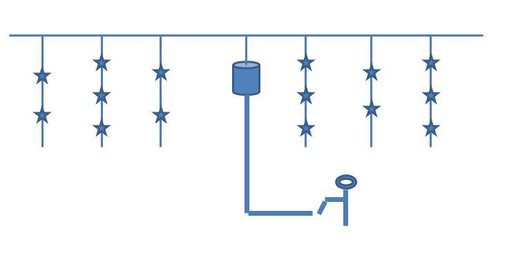 Aufzeichnung der Bewässerung